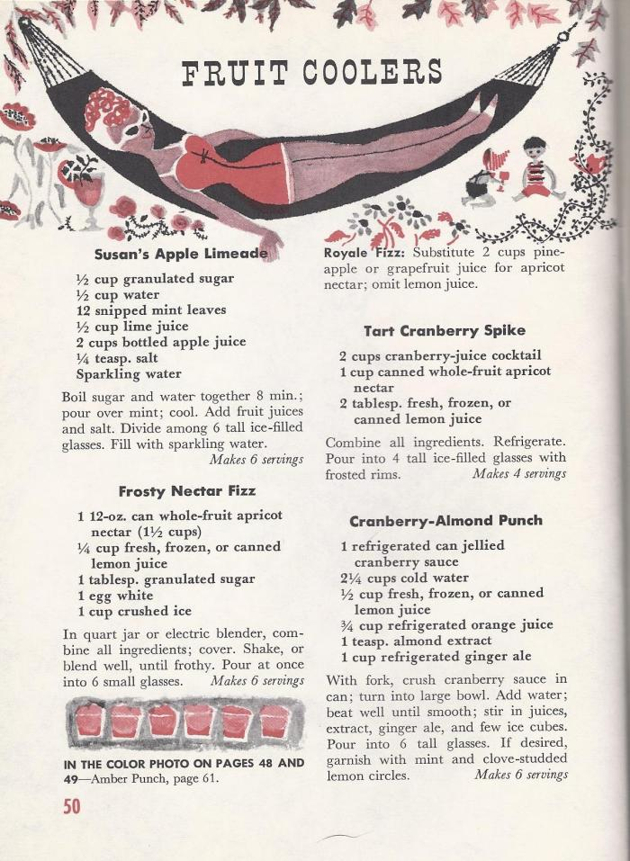 Vintage Fruit Coolers Recipes
