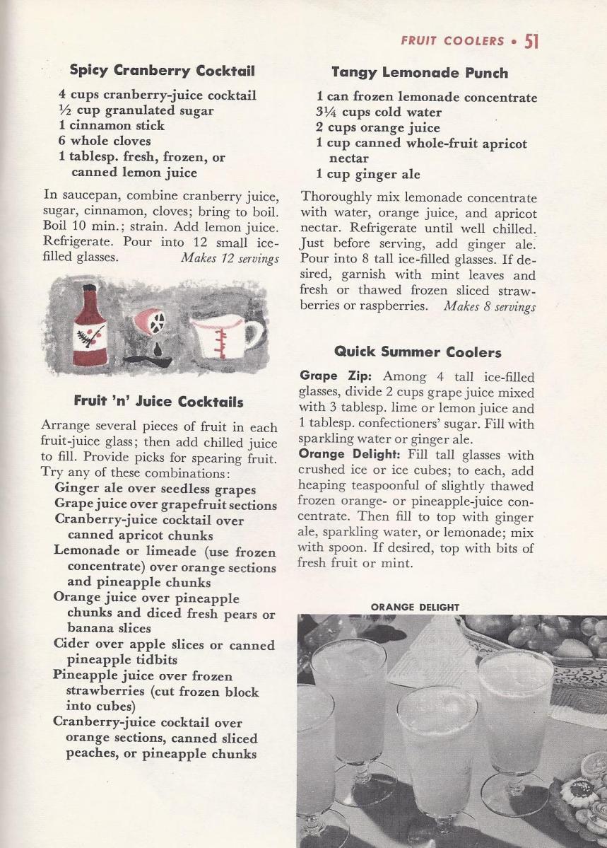 Vintage Fruit Coolers Recipes