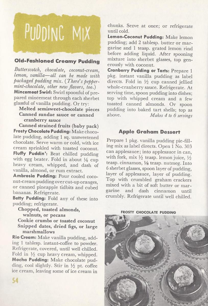 Vintage Recipes 1958, Mid Century Recipes