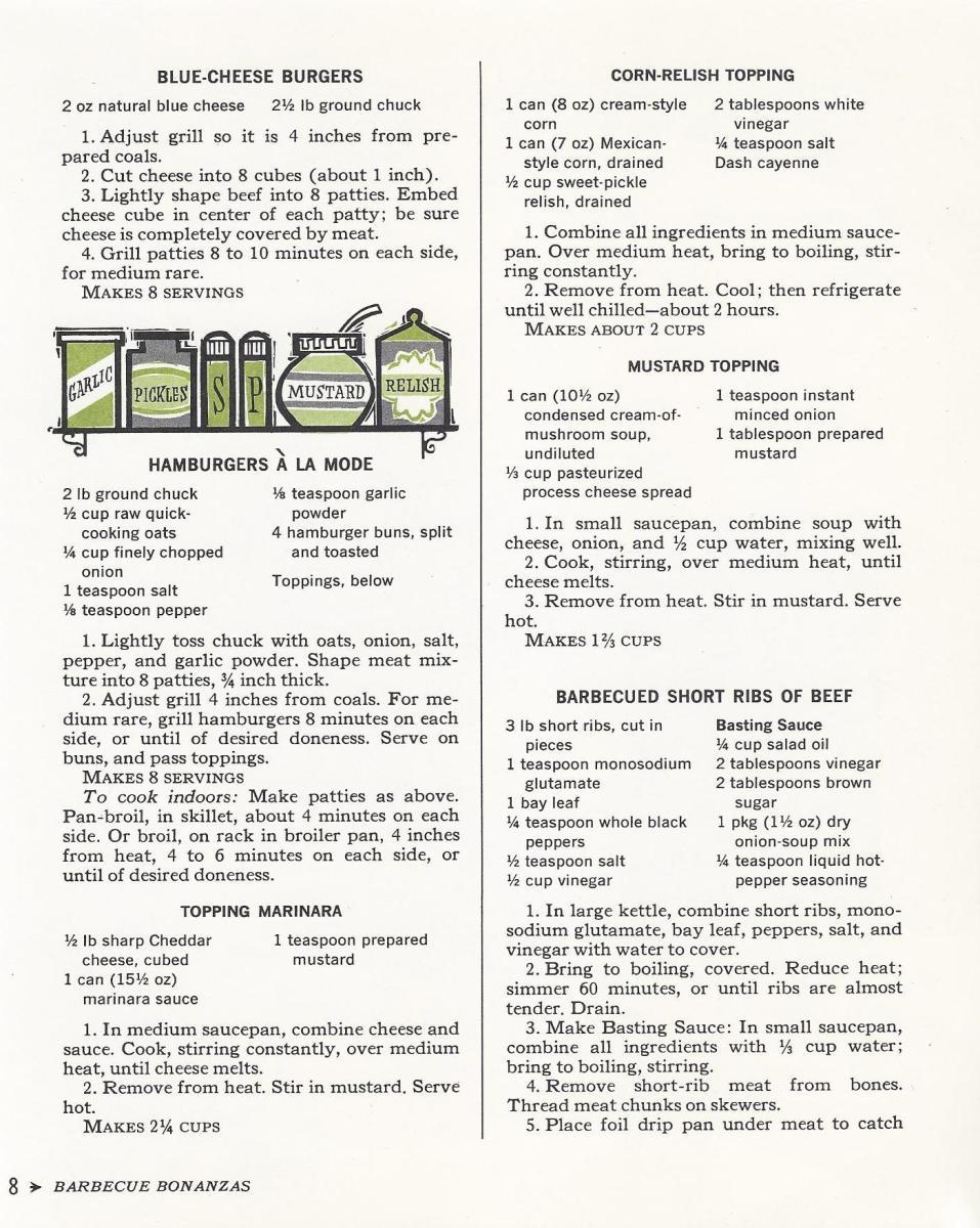 Vintage Recipes, 1965, Burgers