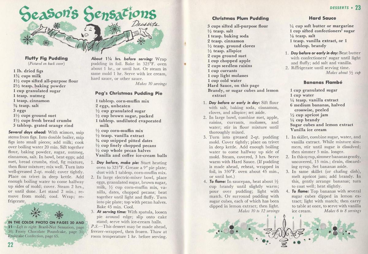 Vintage Christmas Recipes, Desserts
