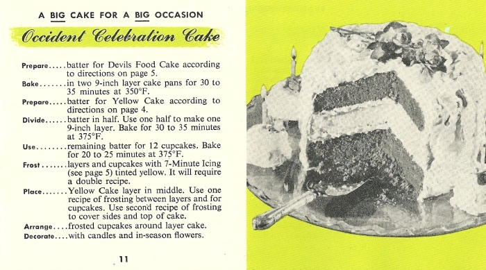 1940s cake recipes, vintage cake recipes