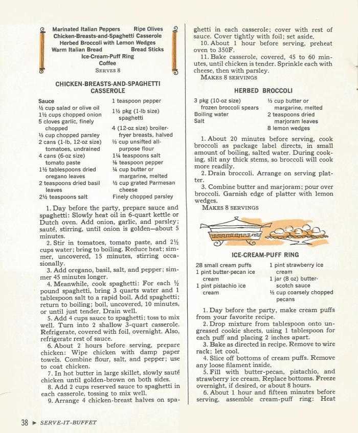 Vintage Recipes  1960s Buffet Dinners