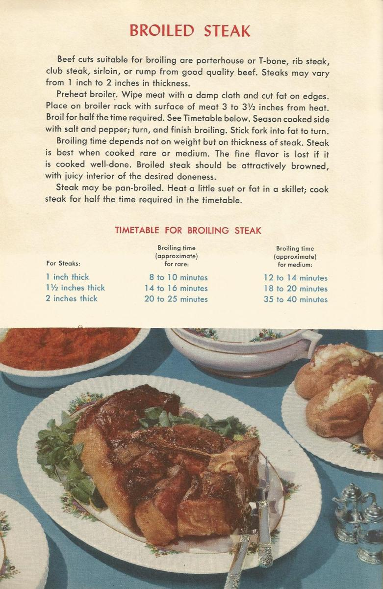 1950s, meat recipes, vintage recipes