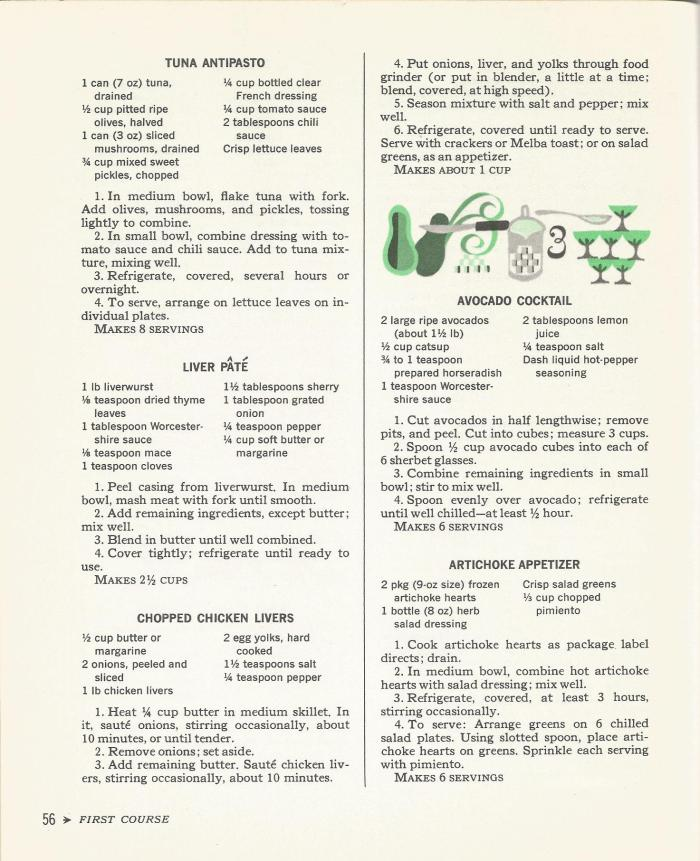 1965, Appetizers, Cocktail, Time