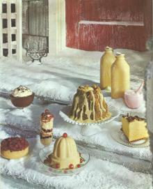 Vintage Eggnog Recipes